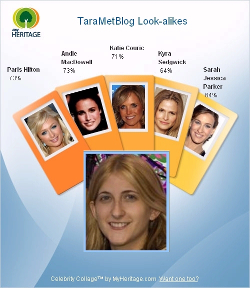 Celebrity look alike facial recognition